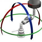 Instrumento de Medição - Ballbar